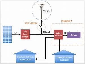 34 Tesla Powerwall 2 Wiring Diagram