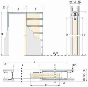 Porte coulissante Syntesis® Line Eclisse Eclisse France