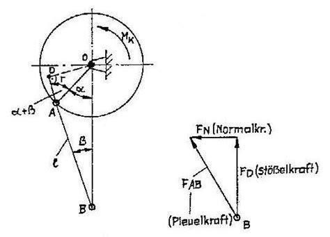 dissertation mechanische pulver pressen