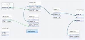 Datamodel - Xmind