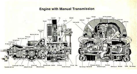 Volkswagen Beetle Engine Diagram by Pin De Carolina Rojas En Motores Volkswagen Vw Beetles