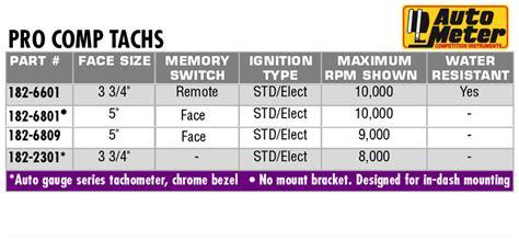 Autometer Pro Comp Air Core Pedestal Tach Rpm