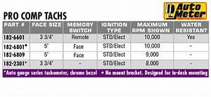 Autometer 6801 Pro