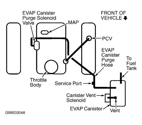 1996 Chevy Tahoe Vacuum Diagram by Working On A 1999 Gmc Yukon Denali I Replaced The Pan