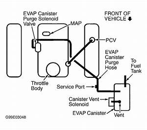 Working On A 1999 Gmc Yukon Denali  I Replaced The Oil Pan Gasket  Disconnected The Battery And