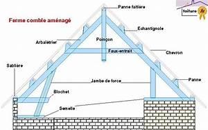 Ferme De Charpente : ferme pour combles habitable construction c blage ~ Melissatoandfro.com Idées de Décoration