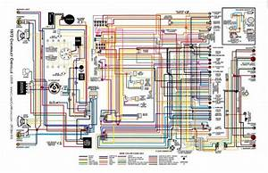 68 Chevelle Front Wiring Diagram