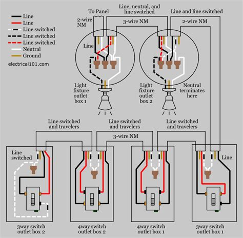 Alternate Way Switch Wiring Electrical