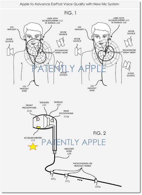 diagram apple earpods diagram version hd quality earpods diagram 66 231 29 pro