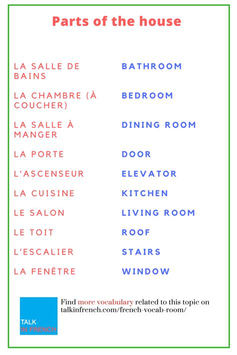 French Home Vocabulary 27 Words To Help You Find Your Way