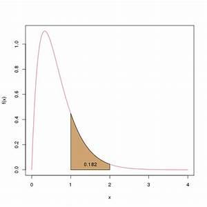 Fläche Unter Graph Berechnen : darstellung und eigenschaften von stetigen zufallsvariablen crashkurs statistik ~ Themetempest.com Abrechnung