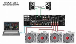 Virtualdj - Hardware Manuals - Rane - Sixty Four