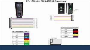 Dell Studio 1700 Wiring Diagram