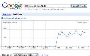 Trend Berechnen : wert eines blogs oder einer website berechnen ~ Themetempest.com Abrechnung