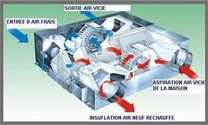 Prix Vmc Double Flux : schema vmc double flux prix ~ Premium-room.com Idées de Décoration