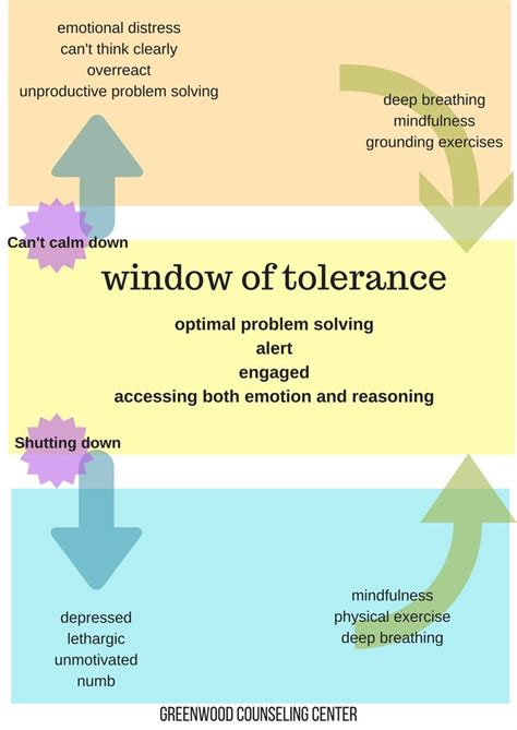 window  tolerance work ideas mental health