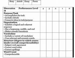 essay writing criteria
