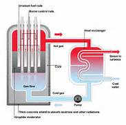 Nuclear Power Diagram Images   Pictures - Becuo  Nuclear Power Diagram