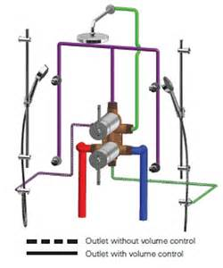 kitchen faucet sprayer diverter shower faucet custom shower faucets