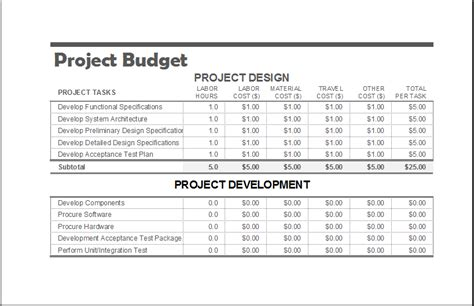 project budget templates  ms excel excel templates