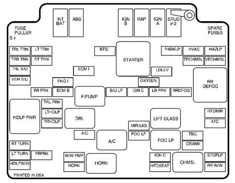1999 Lincoln Navigator Fuse Diagram by Ebook 1907 Manual Usuario De Lincoln Navigator 99