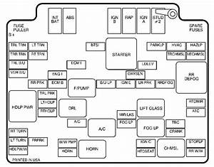 1999 Lincoln Navigator Fuse Box Diagram