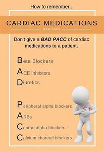 common cardiac medications pharmacology sheet