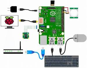 Raspberry Pi Setup With All Components