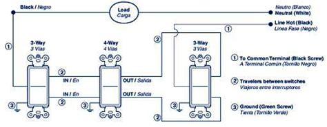 Amp Decora Rocker Way Quiet Switch