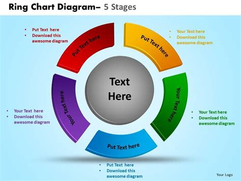 Ring Diagram by Ring Chart Diagram 5 Stages Powerpoint Slides And Ppt