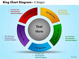 Ring Chart Diagram 5 Stages Powerpoint Slides And Ppt