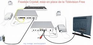 Adaptateur Téléphonique Bbox : adaptateur prise rj45 ~ Nature-et-papiers.com Idées de Décoration