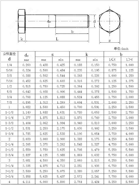 China ASME ANSI hexagonal fabricantes, proveedores y la