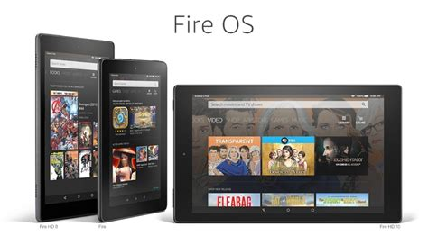 Top 10 Must Have Apps For Amazon Kindle Fire