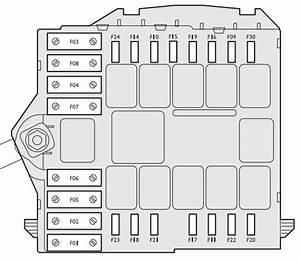 Alfa Romeo Spider  2006 - 2011  - Fuse Box Diagram