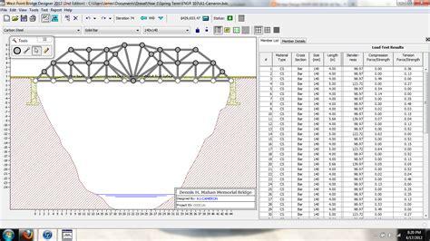 west point bridge design cheapest bridge