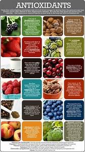 High Potassium Foods Chart 12 Best Foods Rich In Antioxidants Infographics Graphs Net