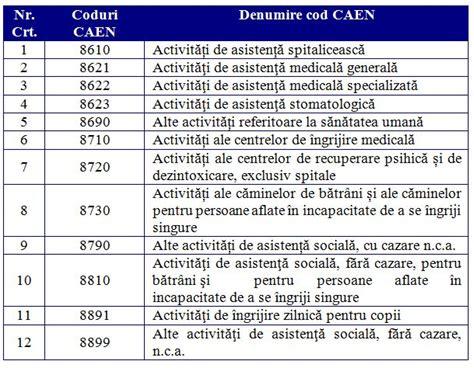 Cabinet Radiologie Caen by Cabinet Caen