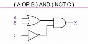 Logic Diagram Gates : logic gates diagrams 101 computing ~ A.2002-acura-tl-radio.info Haus und Dekorationen