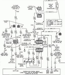1997 Jeep Grand Cherokee Trailer Wiring Diagram