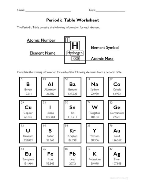 periodic table worksheet page