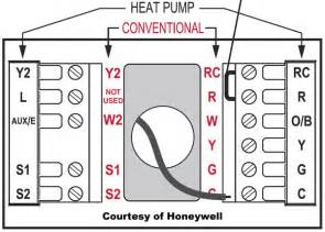similiar installation of heat pump schematic keywords wiring diagram for honeywell thermostat heat pump wiring diagram for