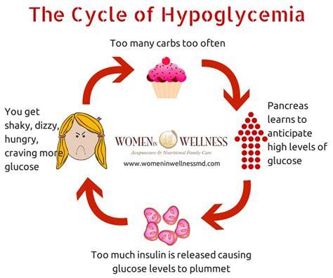 blood sugar lbs reactive hypoglycemia rh symptoms