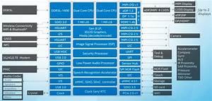 Raspberry Pi 2 Doppelganger Runs Linux On 1 8ghz Atom X5