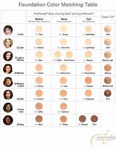 Human Skin Color Names