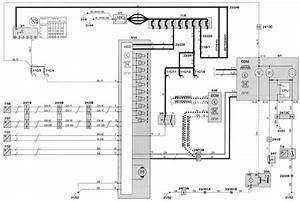 Volvo C70  1999  - Wiring Diagrams