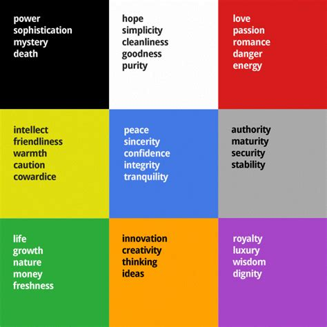 colors meaning infographic the psychology logo and color choice