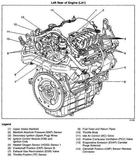 1998 Lumina Engine Diagram Exhaust by Exhaust Gas Recirculation Circuit Range