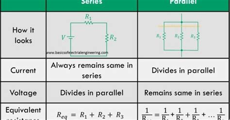 Series Parallel Circuit Configuration Basics
