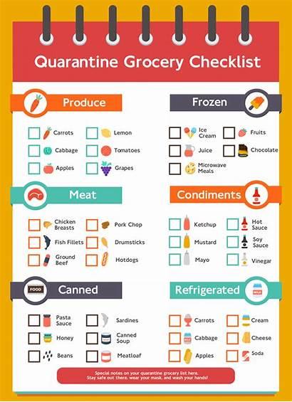 Infographic Checklist Template Grocery Coronavirus Quarantine Shopping